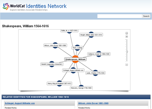 WorldCat Identities network application screen shot