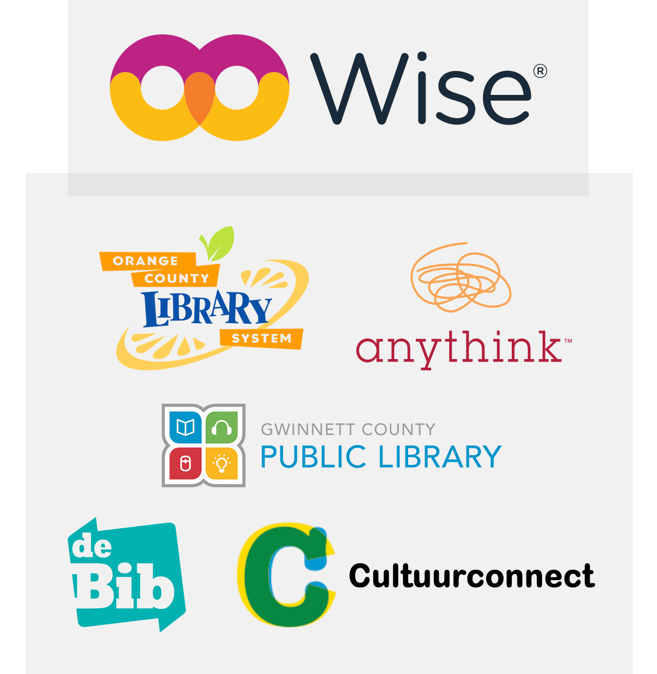 Diagram: Logos of new Wise adopters