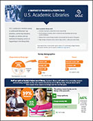 U.S. Academic Libraries: A Snapshot of Priorities and Perspectives