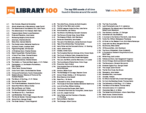 Image: Library 100 checklist