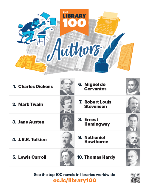 Image: Library 100 genre poster -- Authors