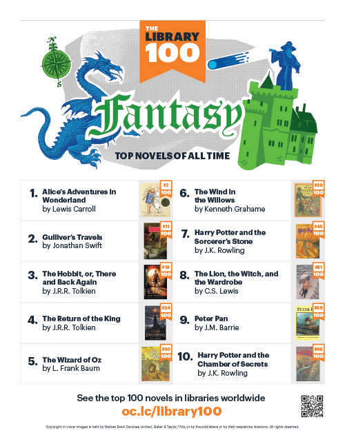 Image: Library 100 genre poster -- Fantasy Fiction