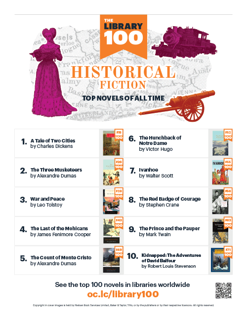 Image: Library 100 genre poster -- Historical Fiction