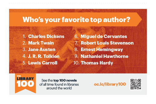 Image: Library 100 table tent -- Top 10 Authors