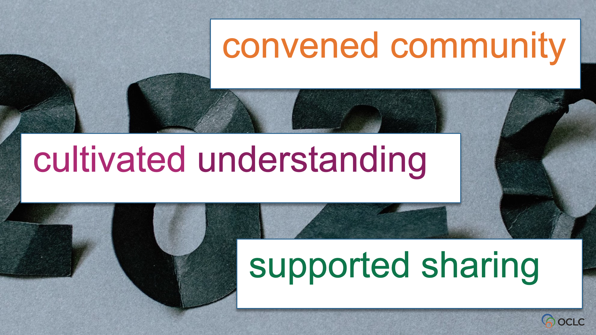 OCLC Research Update: Convening, understanding, and sharing