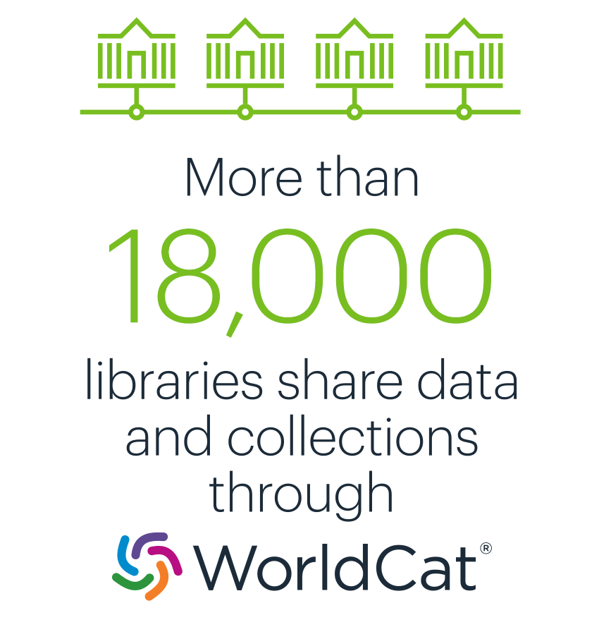 More than 18,000 libraries share data and collections through WorldCat