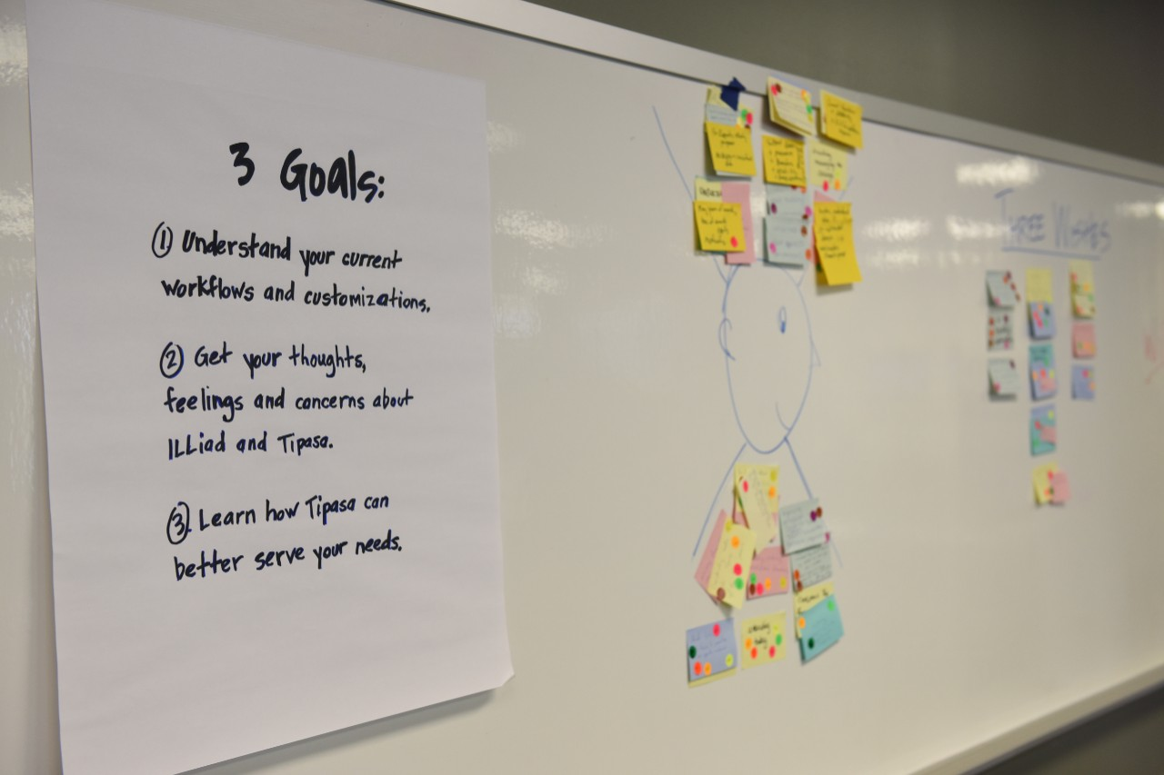 Front board of the ILL workshop with the goals for the session and empathy map
